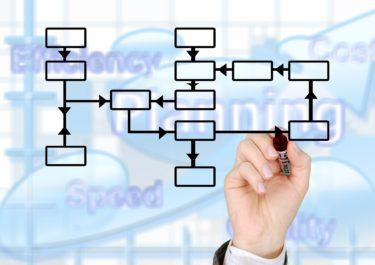 【徹底解説】企業ブランディングで重要な目的と効果、プロセス